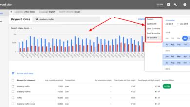 Photo of Google Keyword Planner and Other Keyword Volume Tools