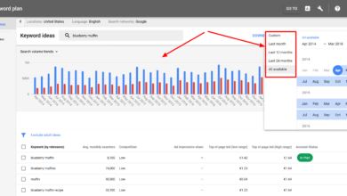 Photo of Google Keyword Planner and Other Keyword Volume Tools