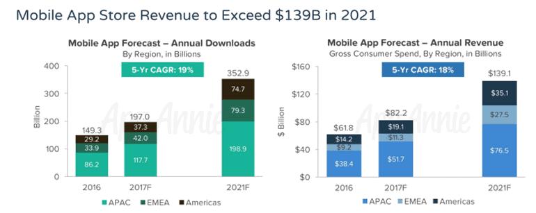 https://www.allnetarticles.com/wp-content/uploads/2020/04/app-risk-2-2.png