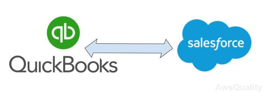QuickBooks Salesforce