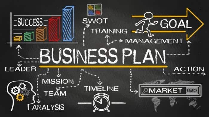 Importance of Creating Business Assignments