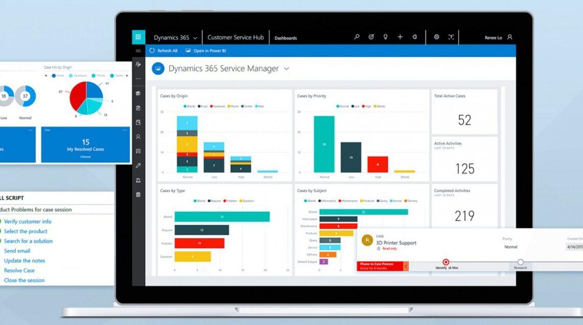 How Dynamics CRM Integration Assists Your Sales Team?