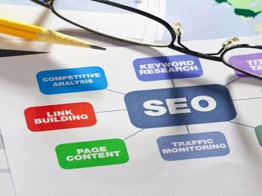 Embrace Organic Discovery With The Help Of SEO Los Angeles